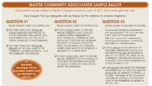 MCA-Sample-ballot-WEB2